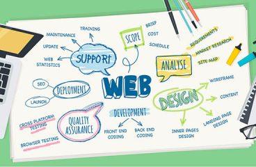 Đâu là bí quyết để khai thác website hiệu quả?