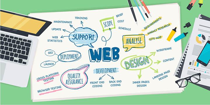 Web Design Developments