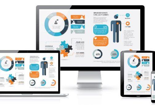 Tại sao doanh nghiệp cần thiết kế website riêng