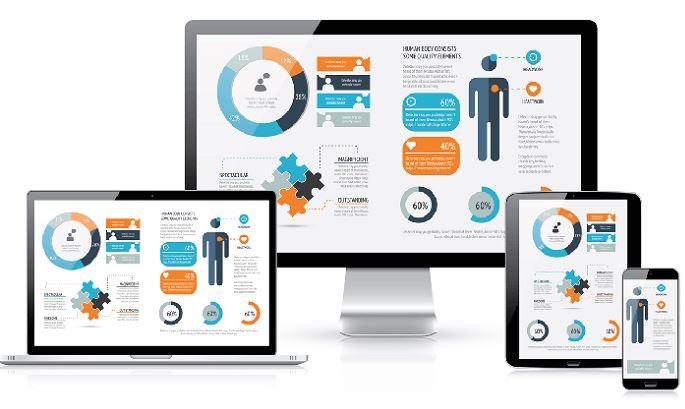 Tại sao doanh nghiệp cần phải thiết kế website riêng.